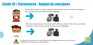 Les bons gestes face au Coronavirus